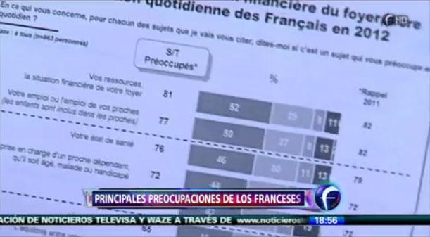 Baromètre DOMPLUS LH2 - Vu à la TV Mexicaine Televisa
