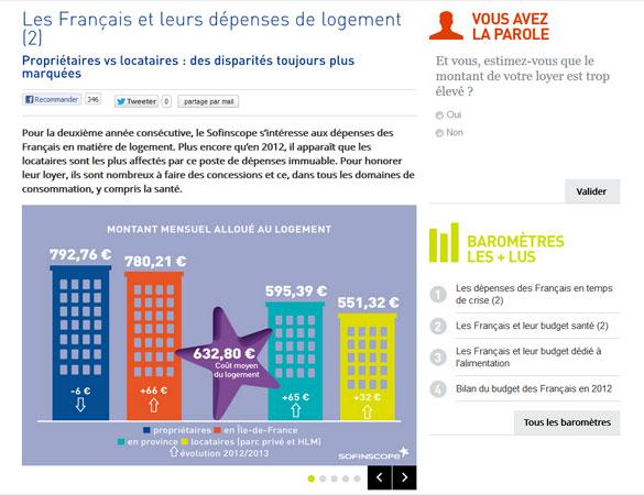 Sofinscope : les Français et leurs dépenses de logement