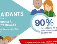 Infographie DOMPLUS sur les aidants